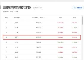 连跌6月后,亚博app体育官网二手房成交量回升